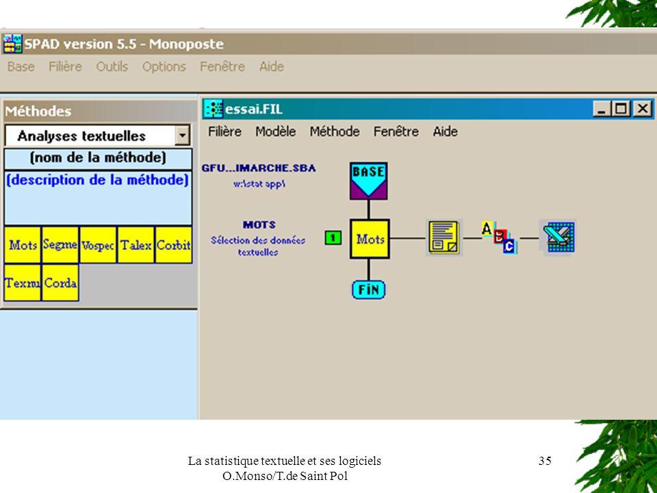 La statistique textuelle et ses logiciels O.Monso/T.de Saint Pol 35