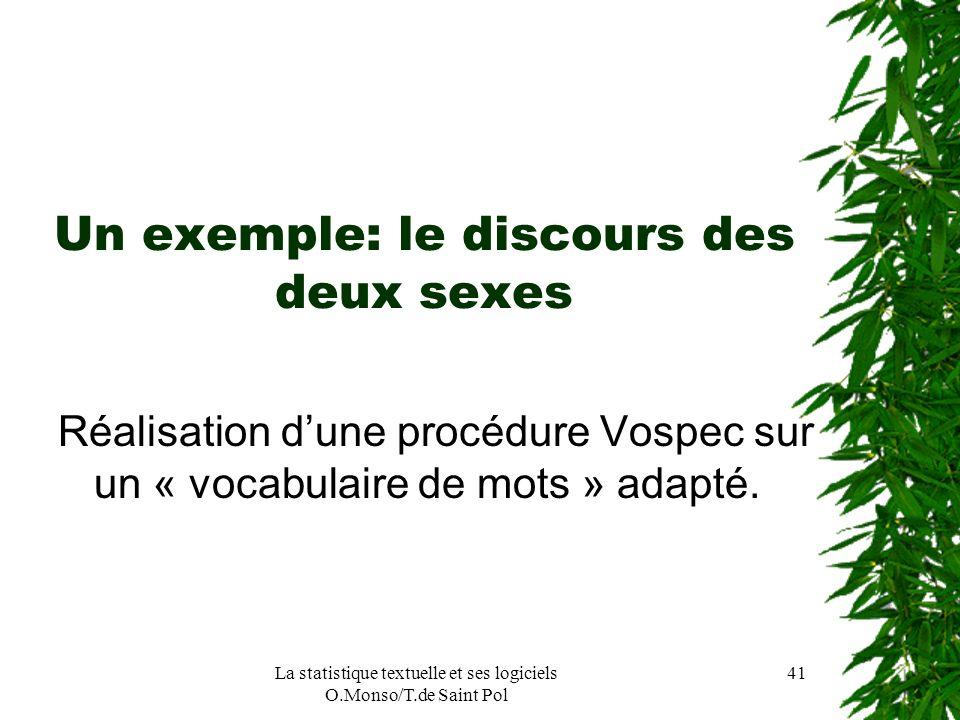 La statistique textuelle et ses logiciels O.Monso/T.de Saint Pol 41 Un exemple: le discours des deux sexes Réalisation dune procédure Vospec sur un «