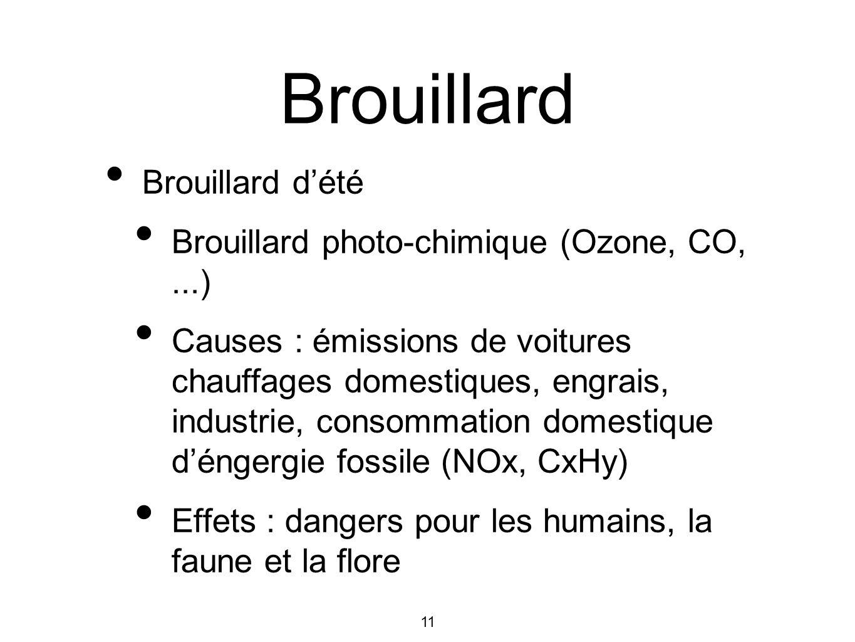 11 Brouillard Brouillard dété Brouillard photo-chimique (Ozone, CO,...) Causes : émissions de voitures chauffages domestiques, engrais, industrie, con