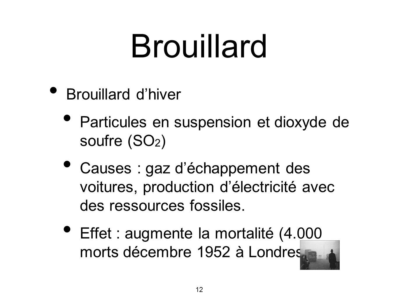 12 Brouillard Brouillard dhiver Particules en suspension et dioxyde de soufre (SO 2 ) Causes : gaz déchappement des voitures, production délectricité
