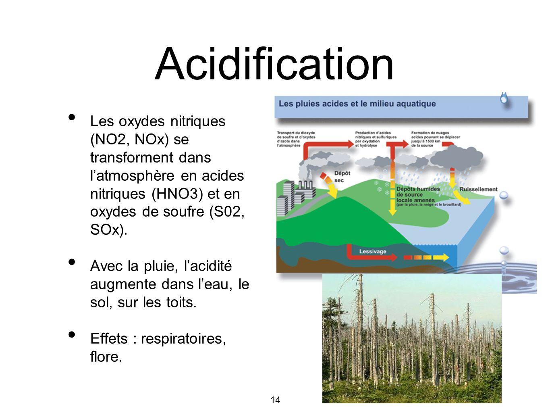 14 Acidification Les oxydes nitriques (NO2, NOx) se transforment dans latmosphère en acides nitriques (HNO3) et en oxydes de soufre (S02, SOx). Avec l