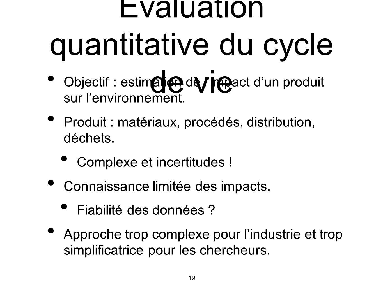 19 Evaluation quantitative du cycle de vie Objectif : estimation de limpact dun produit sur lenvironnement. Produit : matériaux, procédés, distributio