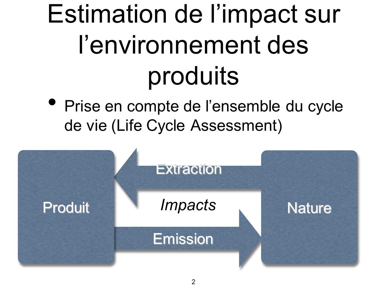 2 EmissionEmission ExtractionExtraction Estimation de limpact sur lenvironnement des produits Prise en compte de lensemble du cycle de vie (Life Cycle