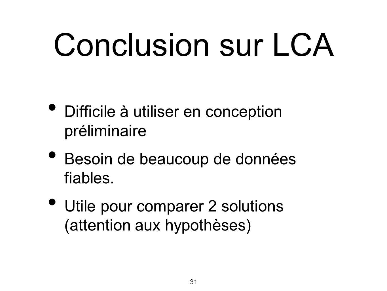 31 Conclusion sur LCA Difficile à utiliser en conception préliminaire Besoin de beaucoup de données fiables. Utile pour comparer 2 solutions (attentio