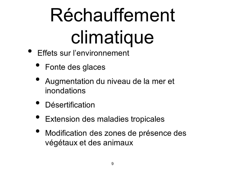 9 Réchauffement climatique Effets sur lenvironnement Fonte des glaces Augmentation du niveau de la mer et inondations Désertification Extension des ma