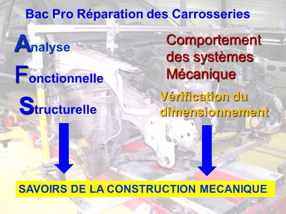 Bac Pro Réparation des Carrosseries A A nalyse F F onctionnelle S S tructurelle Comportement des systèmes Mécanique Vérification du dimensionnement SA
