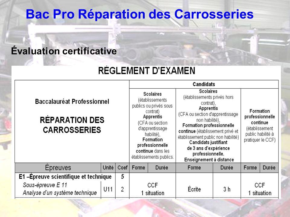 Bac Pro Réparation des Carrosseries Évaluation certificative