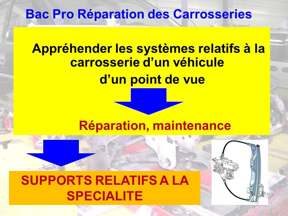 Bac Pro Réparation des Carrosseries Appréhender les systèmes relatifs à la carrosserie dun véhicule dun point de vue Réparation, maintenance SUPPORTS