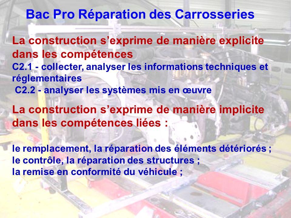 Bac Pro Réparation des Carrosseries La construction sexprime de manière explicite dans les compétences C2.1 - collecter, analyser les informations tec