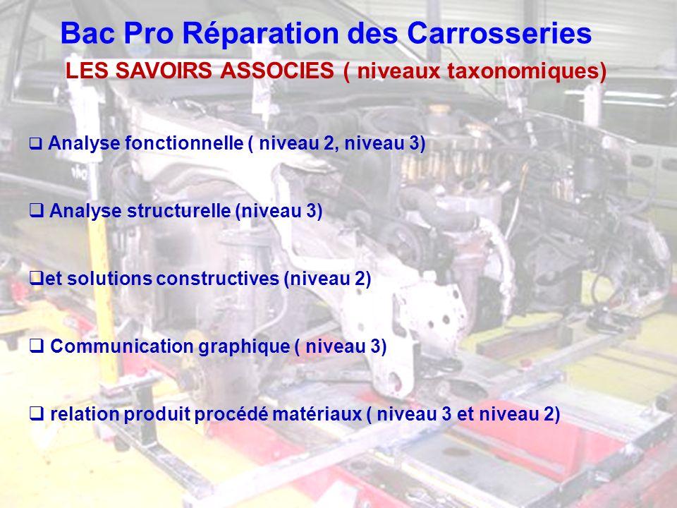 Bac Pro Réparation des Carrosseries Analyse fonctionnelle ( niveau 2, niveau 3) Analyse structurelle (niveau 3) et solutions constructives (niveau 2)