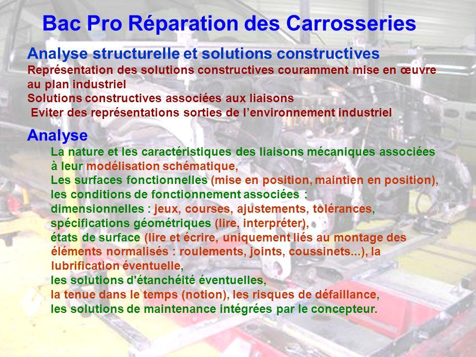 Bac Pro Réparation des Carrosseries Analyse structurelle et solutions constructives Représentation des solutions constructives couramment mise en œuvr