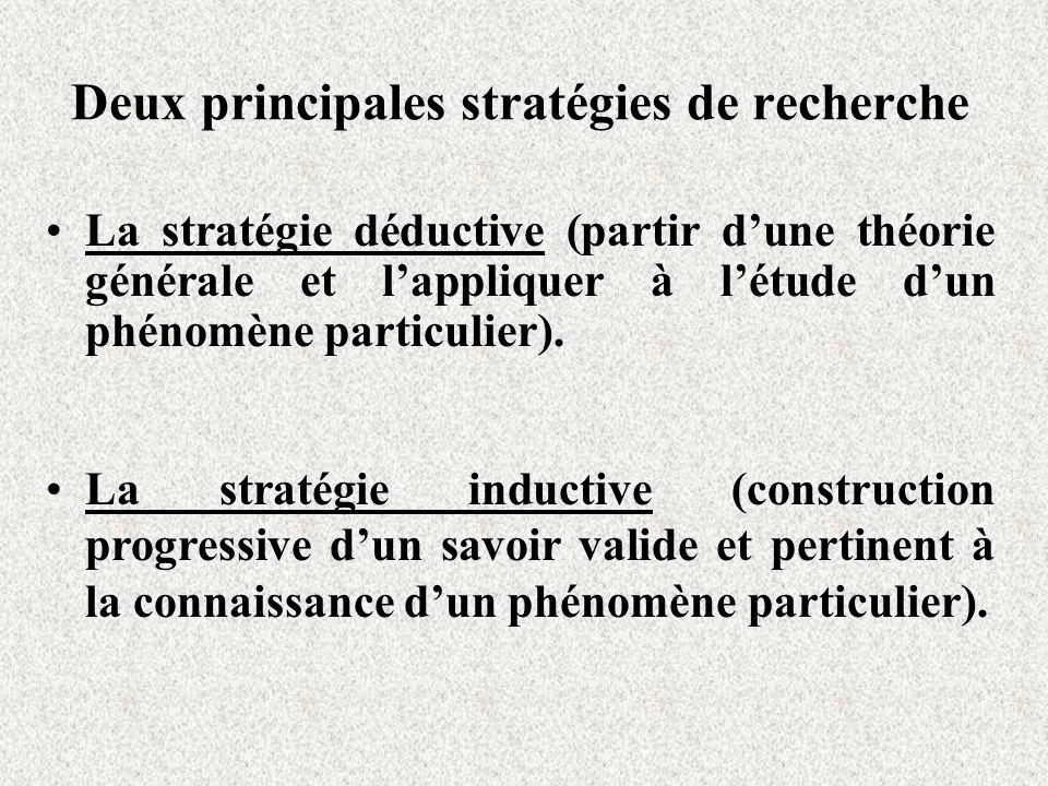 Deux principales stratégies de recherche La stratégie déductive (partir dune théorie générale et lappliquer à létude dun phénomène particulier). La st