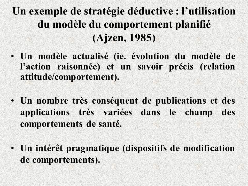Un exemple de stratégie déductive : lutilisation du modèle du comportement planifié (Ajzen, 1985) Un modèle actualisé (ie. évolution du modèle de lact