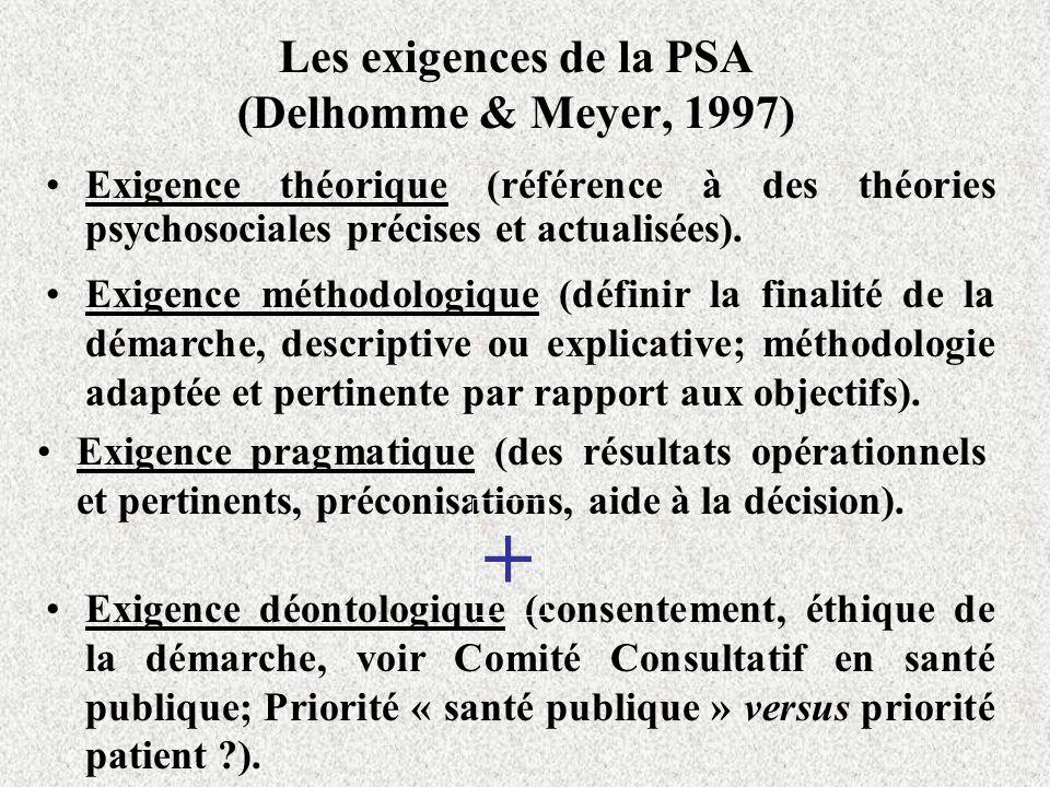 Les exigences de la PSA (Delhomme & Meyer, 1997) Exigence théorique (référence à des théories psychosociales précises et actualisées). Exigence méthod