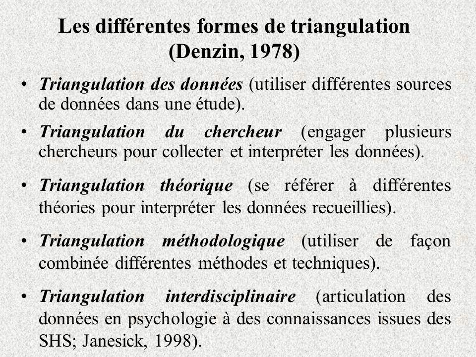 Les différentes formes de triangulation (Denzin, 1978) Triangulation du chercheur (engager plusieurs chercheurs pour collecter et interpréter les donn