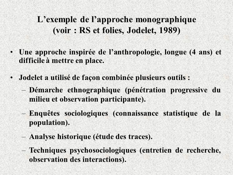 Lexemple de lapproche monographique (voir : RS et folies, Jodelet, 1989) Une approche inspirée de lanthropologie, longue (4 ans) et difficile à mettre