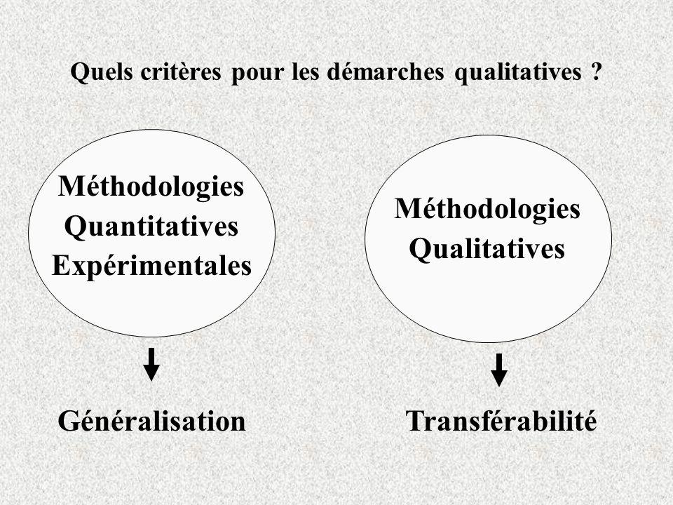 Quels critères pour les démarches qualitatives ? Méthodologies Quantitatives Expérimentales Méthodologies Qualitatives GénéralisationTransférabilité