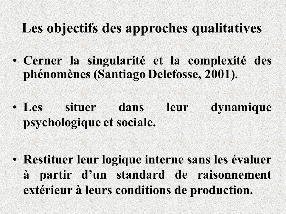 Les objectifs des approches qualitatives Cerner la singularité et la complexité des phénomènes (Santiago Delefosse, 2001). Les situer dans leur dynami