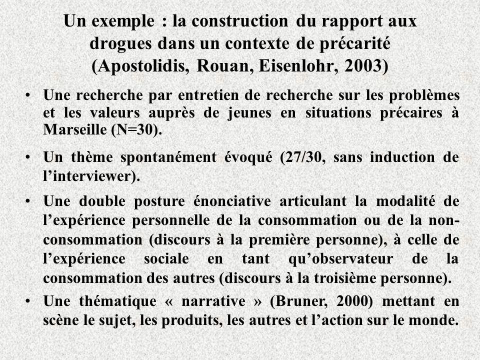 Un exemple : la construction du rapport aux drogues dans un contexte de précarité (Apostolidis, Rouan, Eisenlohr, 2003) Une recherche par entretien de