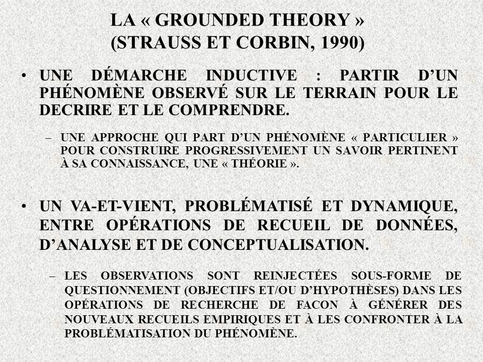 LA « GROUNDED THEORY » (STRAUSS ET CORBIN, 1990) –UNE APPROCHE QUI PART DUN PHÉNOMÈNE « PARTICULIER » POUR CONSTRUIRE PROGRESSIVEMENT UN SAVOIR PERTIN