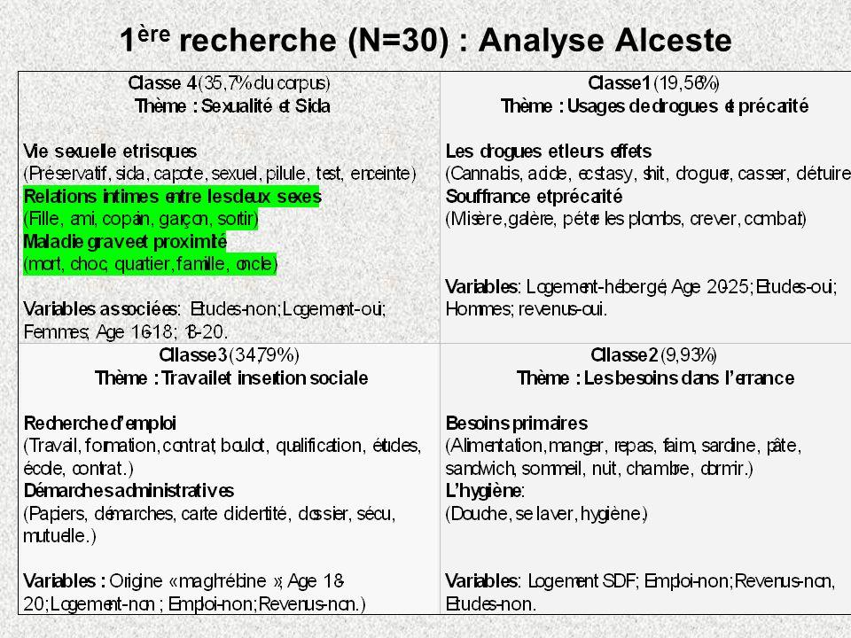 1 ère recherche (N=30) : Analyse Alceste