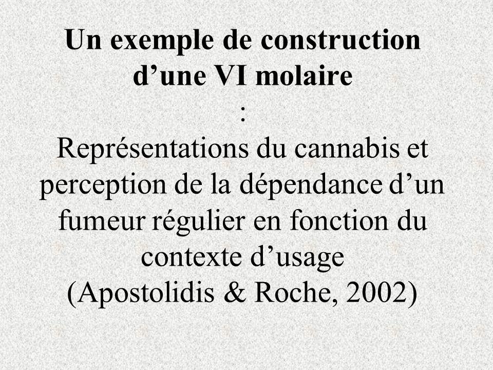 Un exemple de construction dune VI molaire : Représentations du cannabis et perception de la dépendance dun fumeur régulier en fonction du contexte du