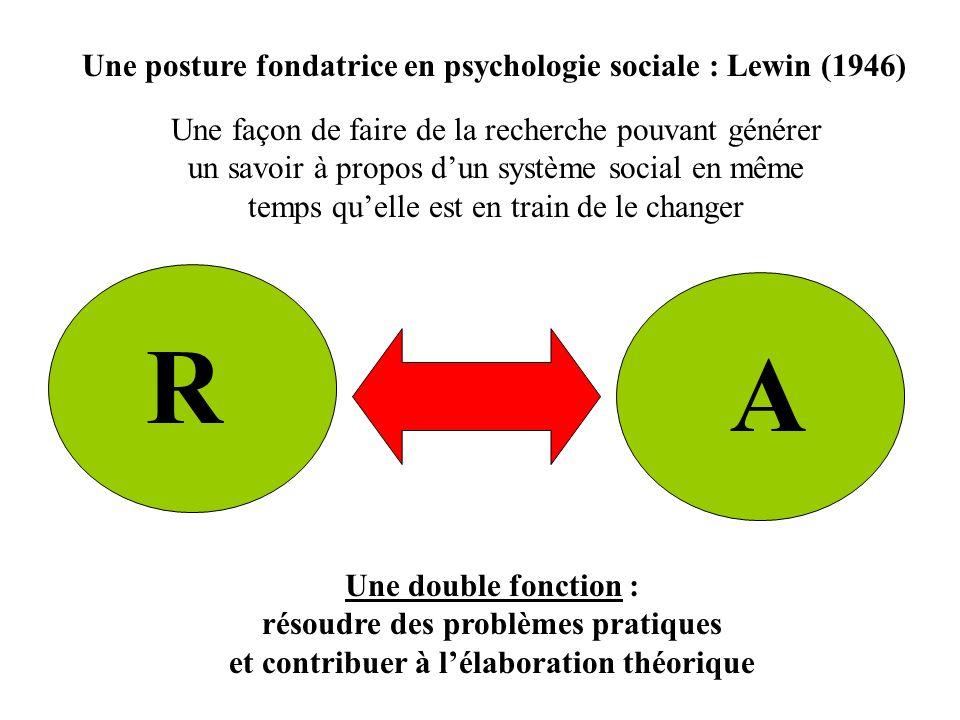 R A Une posture fondatrice en psychologie sociale : Lewin (1946) Une double fonction : résoudre des problèmes pratiques et contribuer à lélaboration t