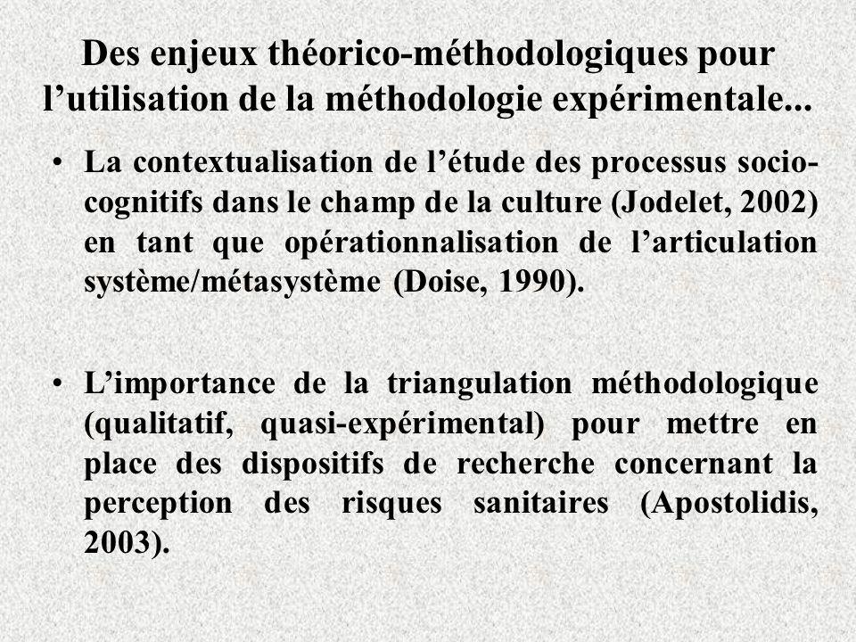 Des enjeux théorico-méthodologiques pour lutilisation de la méthodologie expérimentale... La contextualisation de létude des processus socio- cognitif