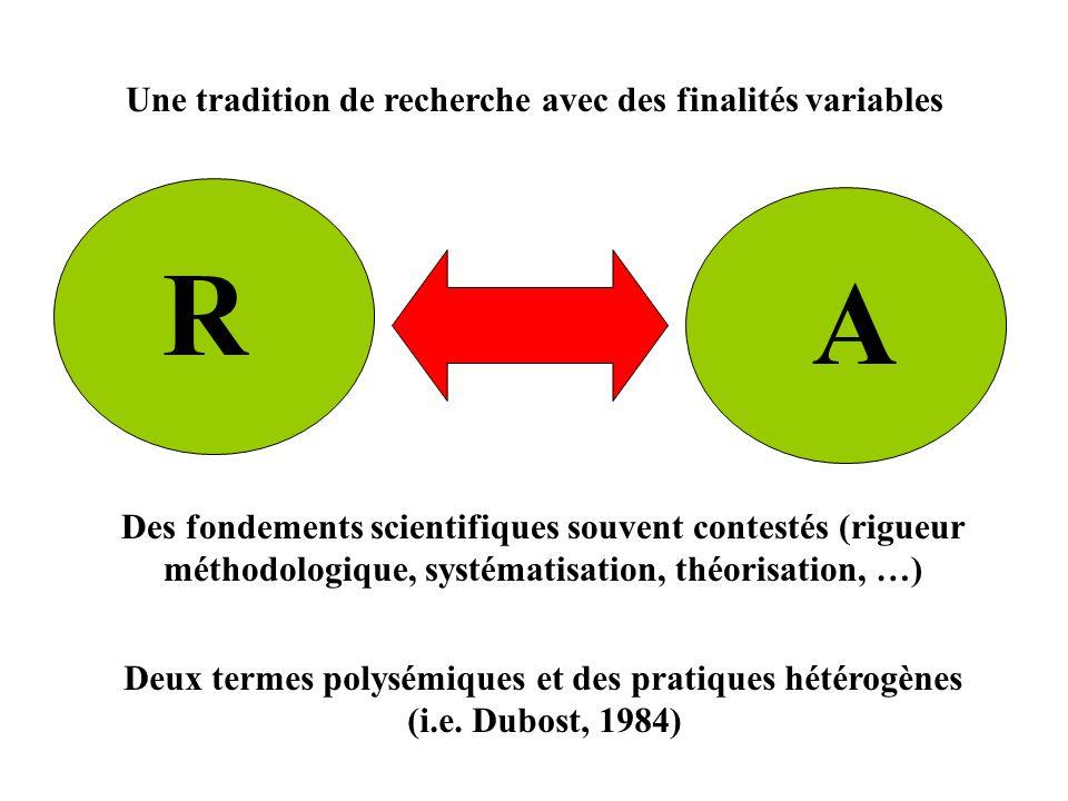 Quatre classes des pratiques R-A (Dubost,1984) Une stratégie de recherche dans le champ scientifique qui utilise laction et/ou lobservation participante comme instrument de connaissance.