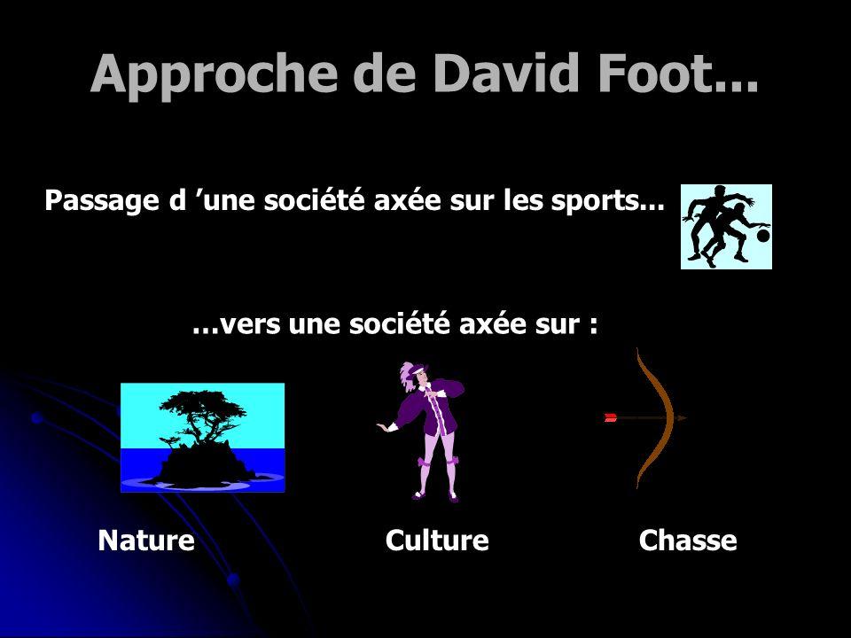 Approche «David Foot» «Les habitudes de consommation sont plutôt le reflet de la démographie et de la pyramide des âges» 435-55 ans «imposent» leurs n