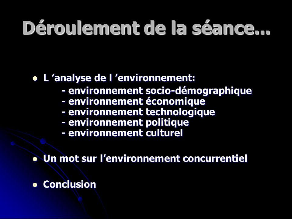 L analyse de l environnement Environnement socio-démographique