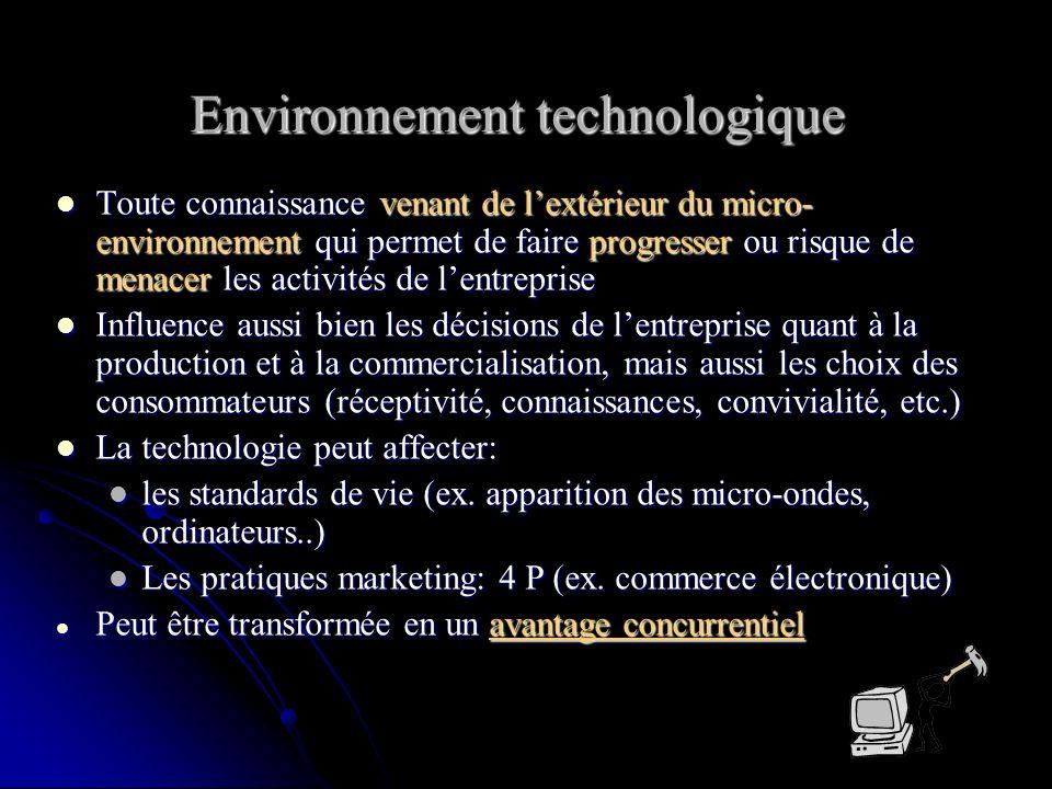 L analyse de l environnement Environnement technologique Environnement technologique