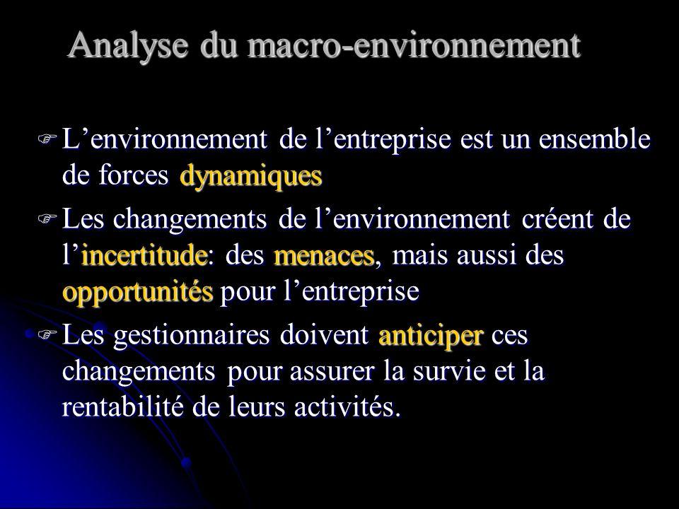 Analyse du macro-environnement Contrairement aux facteurs micro- environnementaux, les facteurs macro- environnementaux ne sont pas contrôlables par l