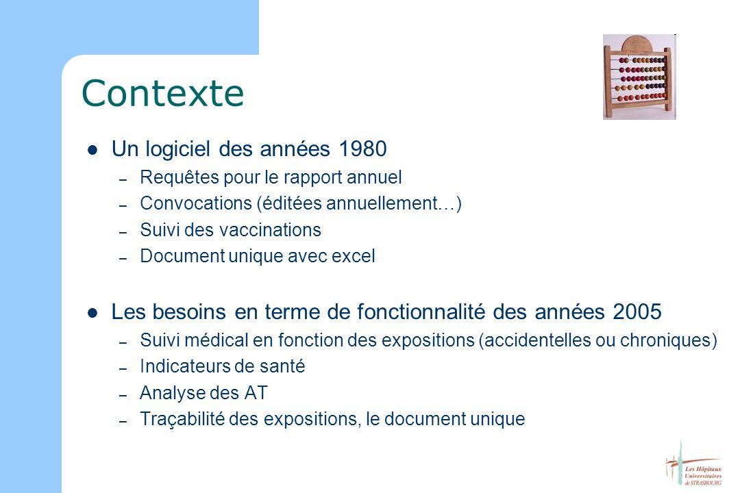 Contexte Un logiciel des années 1980 – Requêtes pour le rapport annuel – Convocations (éditées annuellement…) – Suivi des vaccinations – Document uniq