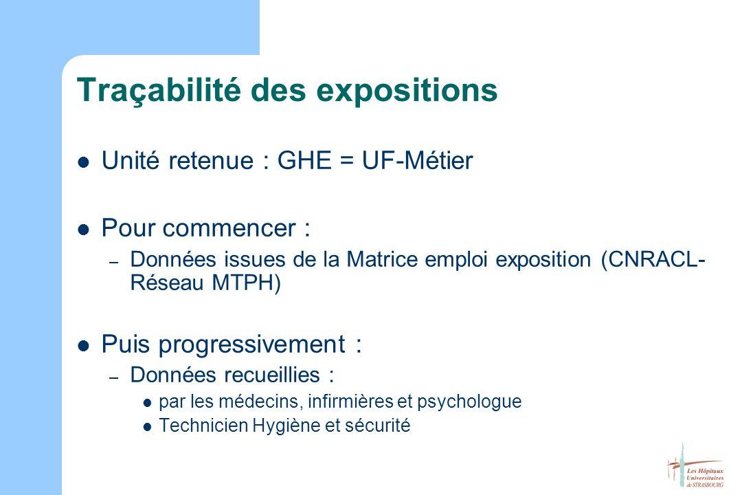 Traçabilité des expositions Unité retenue : GHE = UF-Métier Pour commencer : – Données issues de la Matrice emploi exposition (CNRACL- Réseau MTPH) Pu