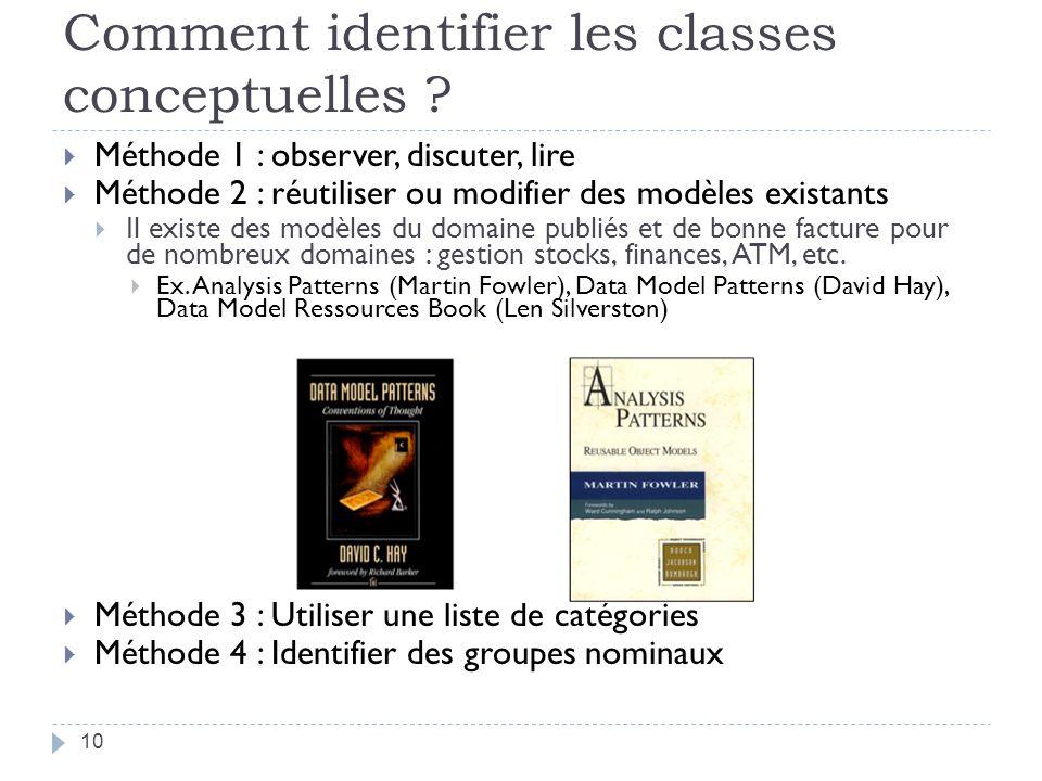 Comment identifier les classes conceptuelles ? Méthode 1 : observer, discuter, lire Méthode 2 : réutiliser ou modifier des modèles existants Il existe