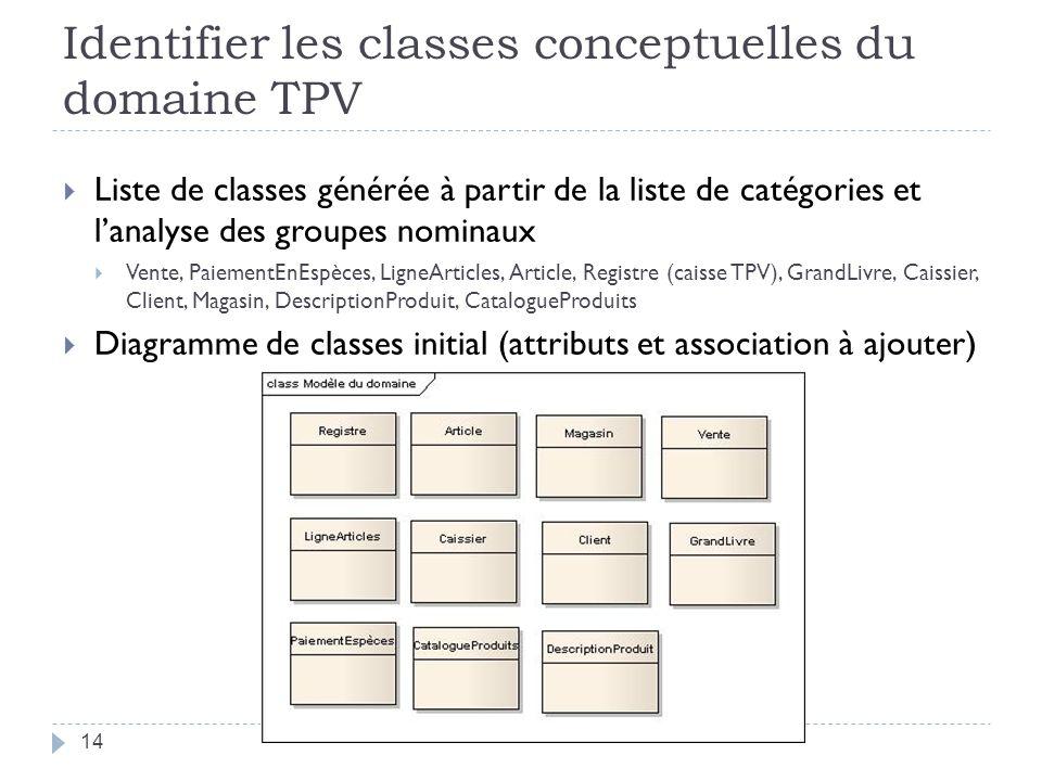 Identifier les classes conceptuelles du domaine TPV Liste de classes générée à partir de la liste de catégories et lanalyse des groupes nominaux Vente
