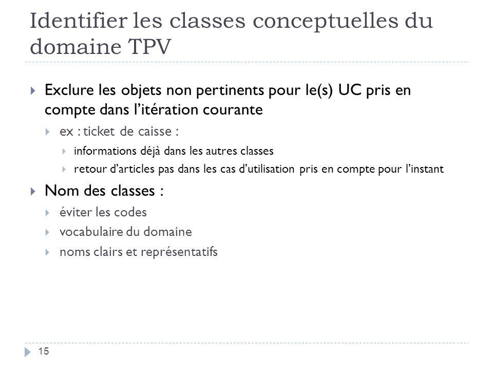 Identifier les classes conceptuelles du domaine TPV Exclure les objets non pertinents pour le(s) UC pris en compte dans litération courante ex : ticke