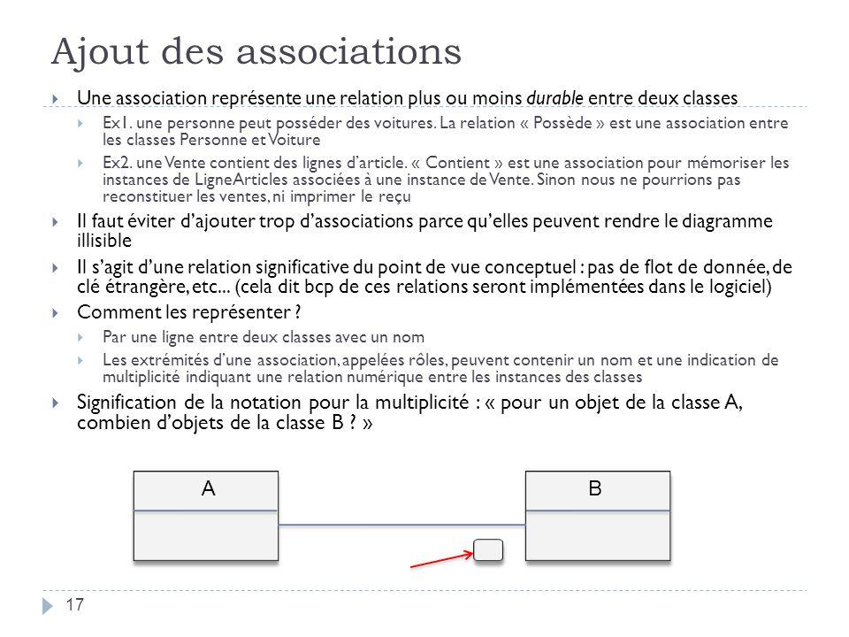 Ajout des associations Une association représente une relation plus ou moins durable entre deux classes Ex1. une personne peut posséder des voitures.