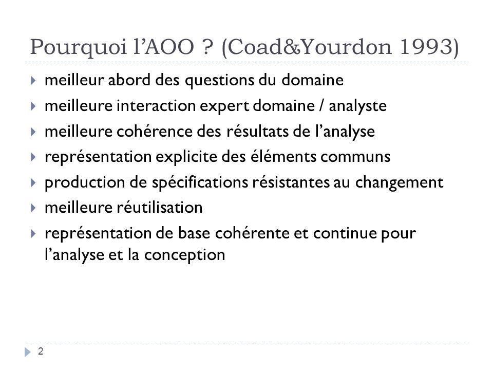 Pourquoi lAOO ? (Coad&Yourdon 1993) meilleur abord des questions du domaine meilleure interaction expert domaine / analyste meilleure cohérence des ré
