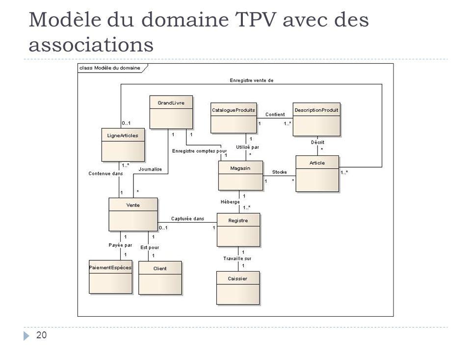 Modèle du domaine TPV avec des associations 20