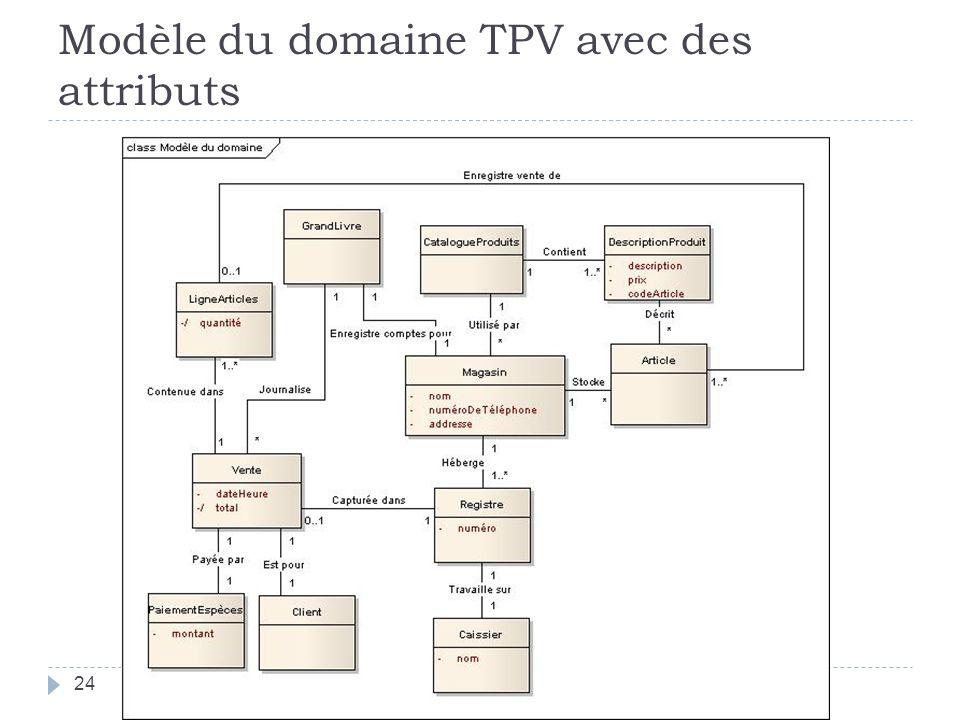 Modèle du domaine TPV avec des attributs 24