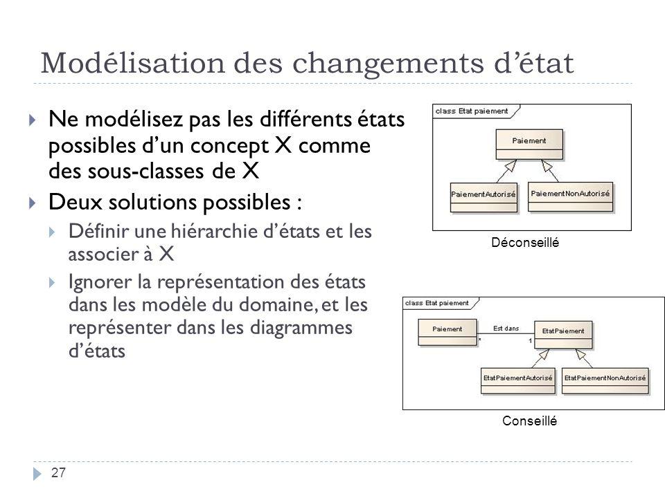 Modélisation des changements détat Ne modélisez pas les différents états possibles dun concept X comme des sous-classes de X Deux solutions possibles