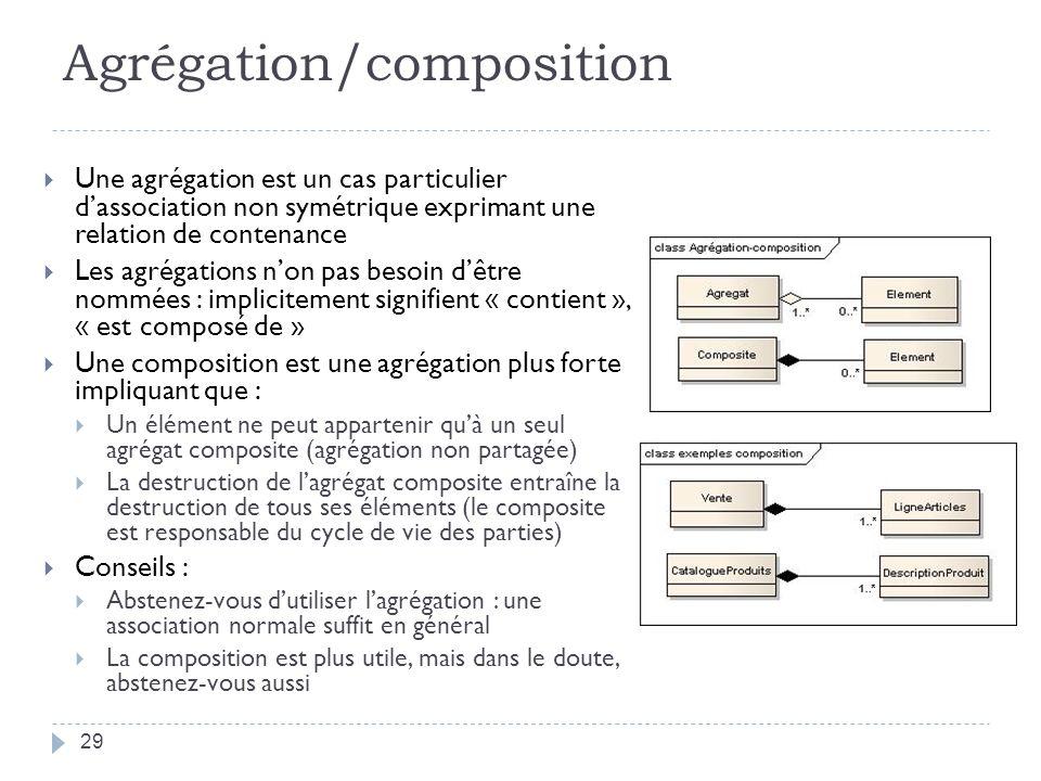 Agrégation/composition Une agrégation est un cas particulier dassociation non symétrique exprimant une relation de contenance Les agrégations non pas