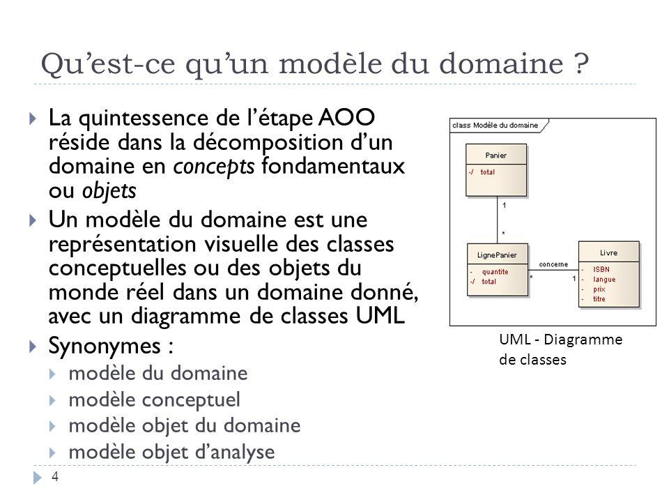 Le modèle du domaine est un dictionnaire visuel Le modèle du domaine permet de visualiser et mettre en relation les termes ou concepts du domaine Les classes UML sont une abstraction des classes conceptuelles (ne contiennent que les attributs pertinents au domaine) Ex.