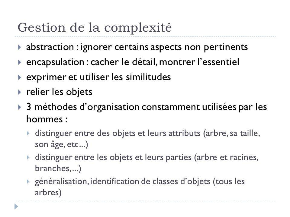 Gestion de la complexité abstraction : ignorer certains aspects non pertinents encapsulation : cacher le détail, montrer lessentiel exprimer et utilis