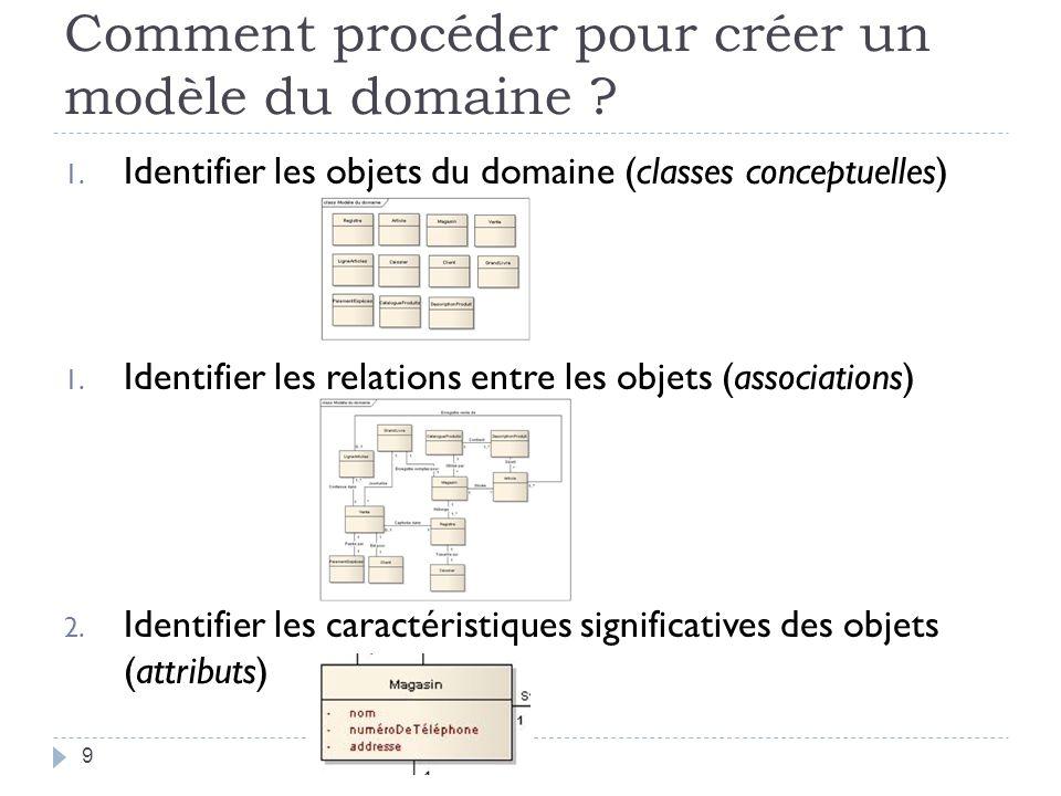 Comment procéder pour créer un modèle du domaine ? 1. Identifier les objets du domaine (classes conceptuelles) 1. Identifier les relations entre les o