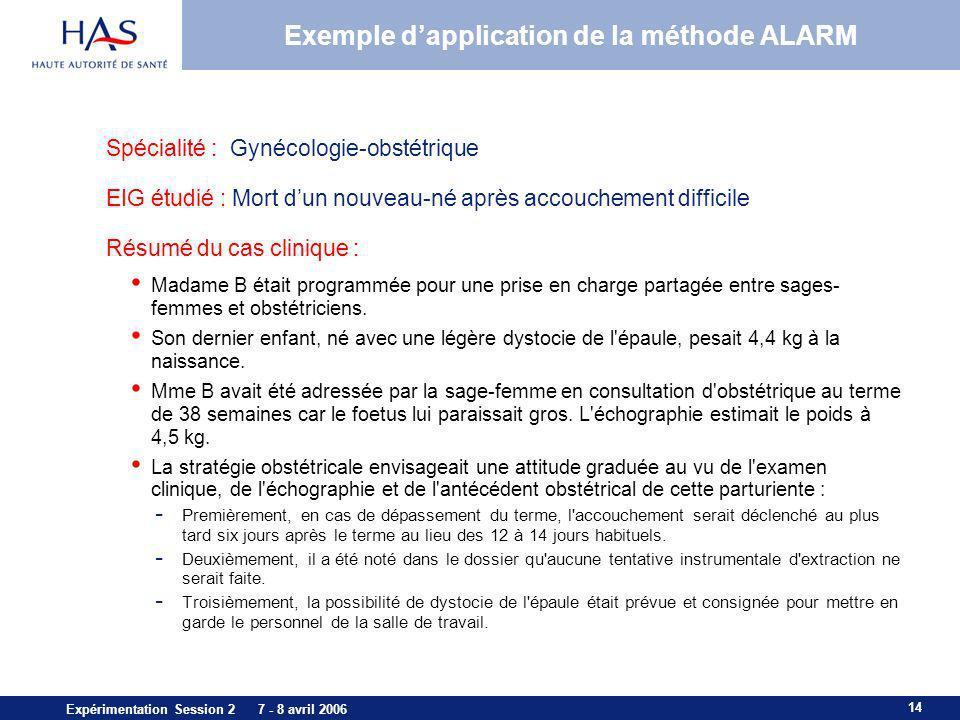 14 Expérimentation Session 2 7 - 8 avril 2006 Exemple dapplication de la méthode ALARM Spécialité : Gynécologie-obstétrique EIG étudié : Mort dun nouv
