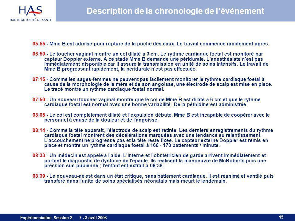 15 Expérimentation Session 2 7 - 8 avril 2006 Description de la chronologie de lévénement 05:55 - Mme B est admise pour rupture de la poche des eaux.