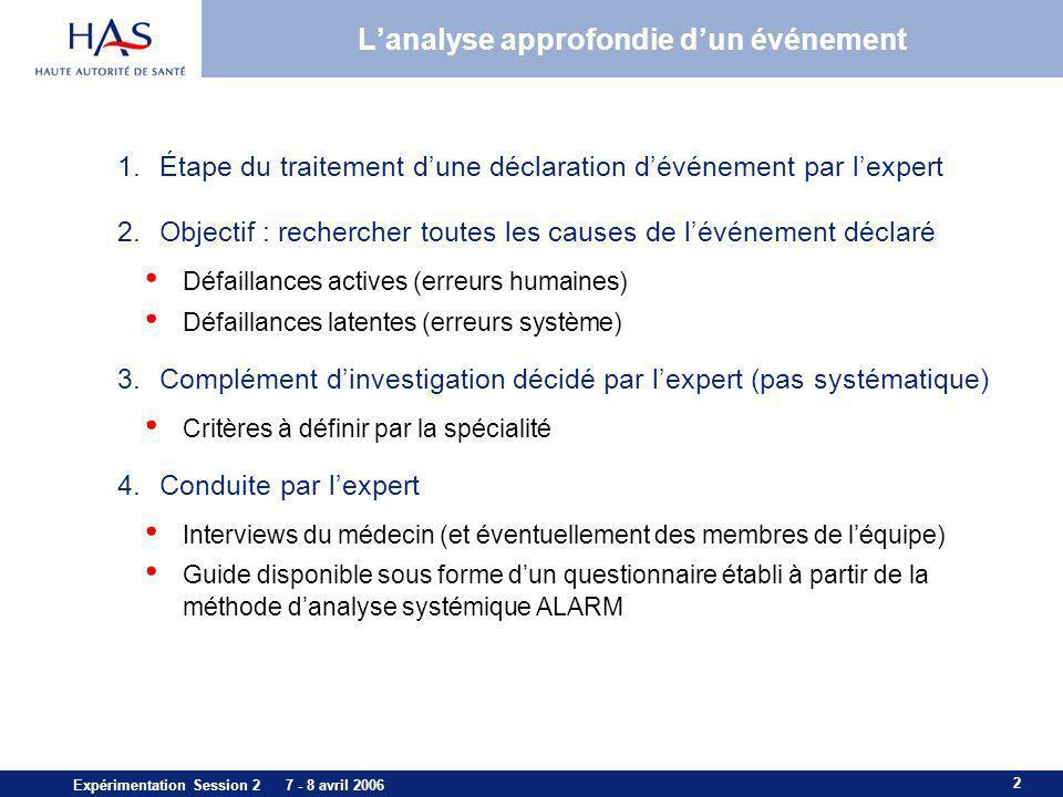 23 Expérimentation Session 2 7 - 8 avril 2006 Guide de lanalyse approfondie Recherche des causes latentes 1.Y a-t-il des facteurs liés au patient qui auraient favorisé lévénement .
